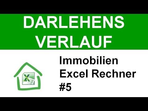 Immobilienfinanzierung: 2% Tilgung – wann ist meine Immobilie abbezahlt? (Excel Tool #5)