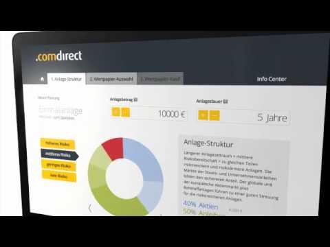 Bessere Geldanlage | comdirect.de
